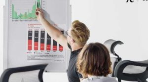 Online Egitim Sertifika Programları – Business Management Institute